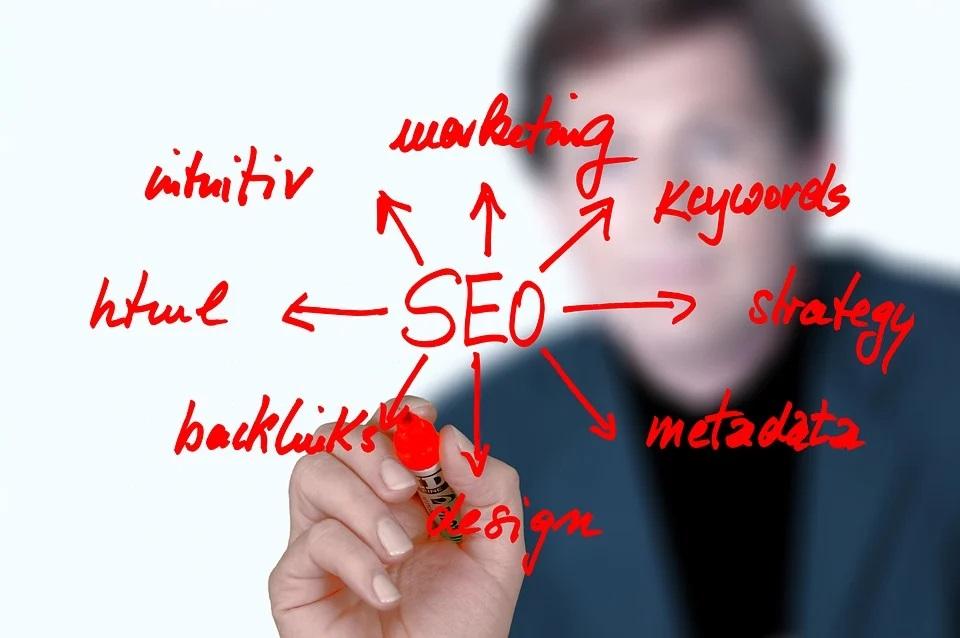 Optimalizace webu